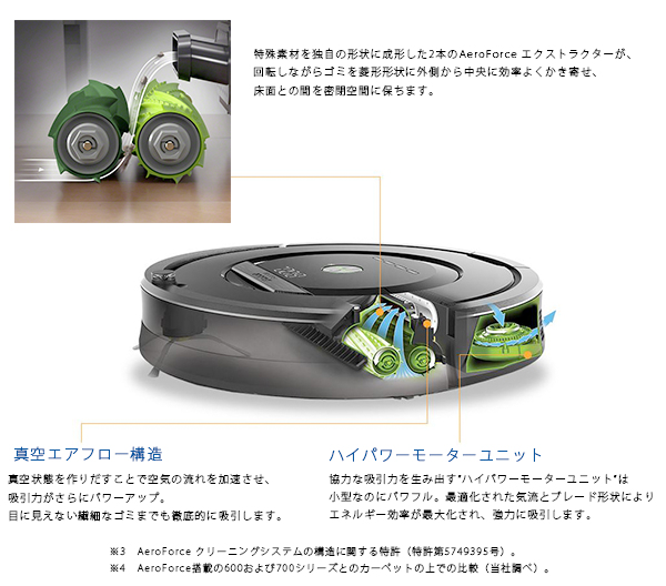 aeroforce_diagram