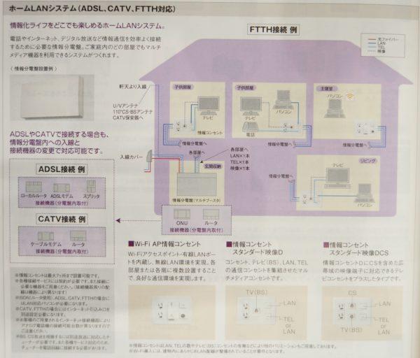home-LAN-system