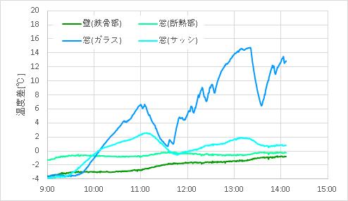 shutter-insulation_09