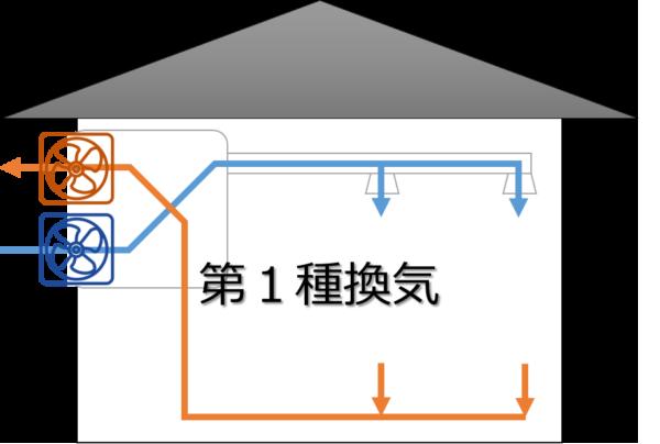 Ventilation-system_01