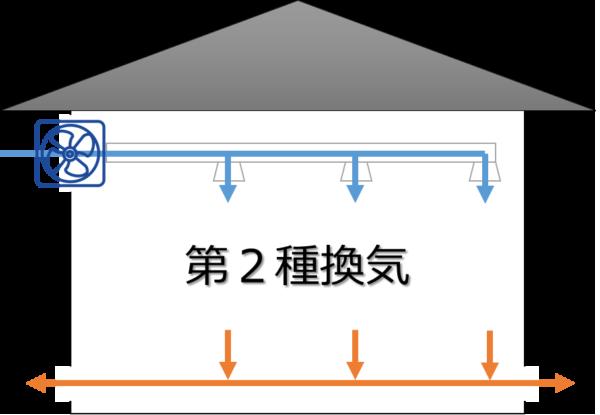 Ventilation-system_02