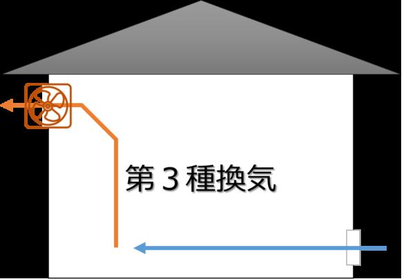 Ventilation-system_03