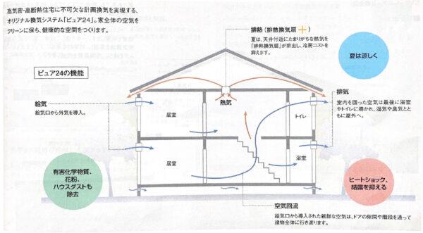 Ventilation-system_04