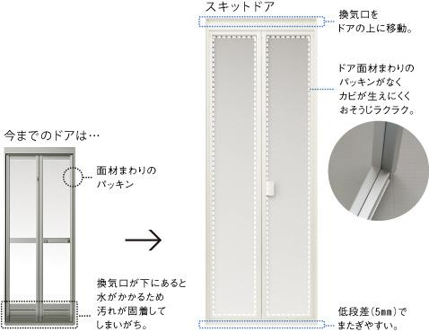 unitbath-structure_01