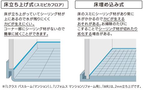unitbath-structure_03
