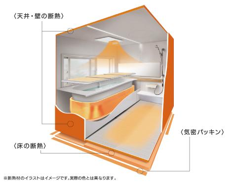 unitbath-structure_08