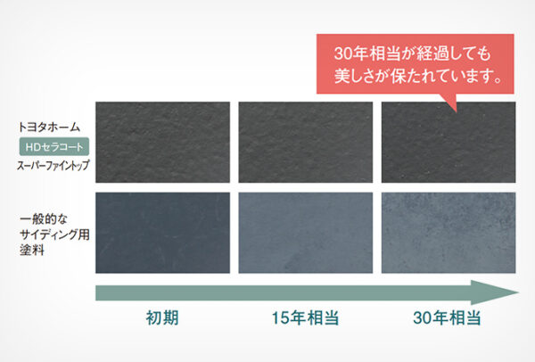 toyotahome-outer-wall_10