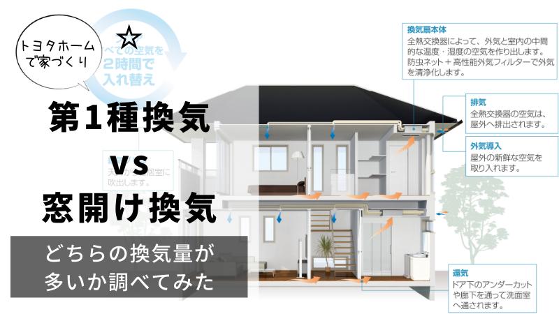 ventilation-comparison