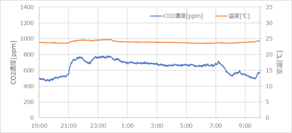 ventilation-comparison_01